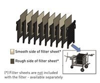 Vigo 40 x 40cm sheet filter showing correct positioning of filter sheets (available separately) between plates