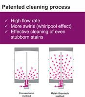 Patented cleaning process